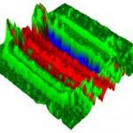 Raman spektroskopija